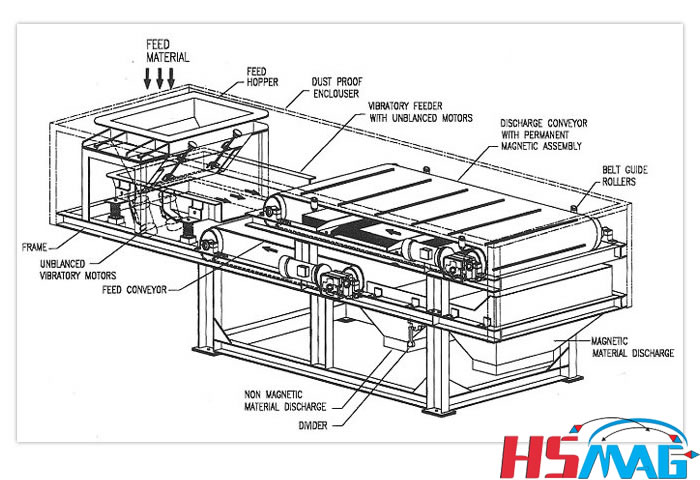 magnetic concentrator separator drawings