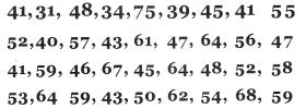 Kerala Syllabus 8th Standard Maths Solutions Chapter 10 Statistics 19