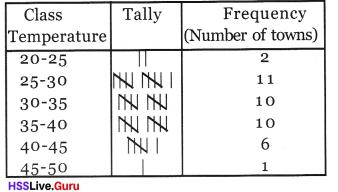 Kerala Syllabus 8th Standard Maths Solutions Chapter 10 Statistics 8
