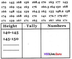 Kerala Syllabus 8th Standard Maths Solutions Chapter 10 Statistics 9