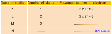 Kerala Syllabus 9th Standard Chemistry Solutions Chapter 1 Structure of Atom 8