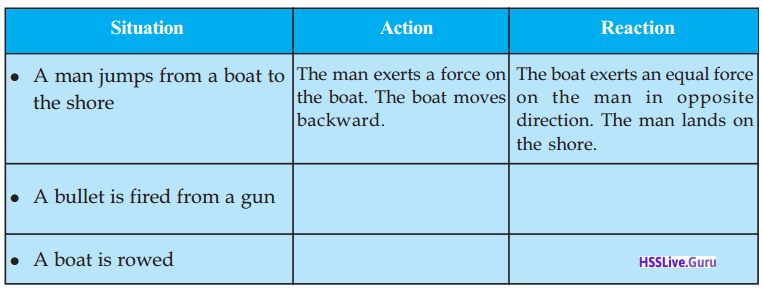 Kerala Syllabus 9th Standard Physics Solutions Chapter 3 Motion and Laws of Motion 16
