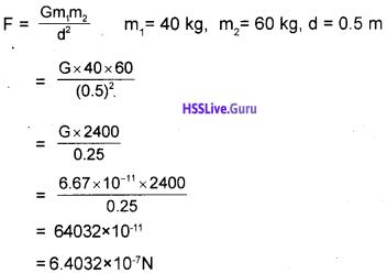 Kerala Syllabus 9th Standard Physics Solutions Chapter 4 Gravitation 13