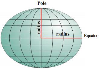 Kerala Syllabus 9th Standard Physics Solutions Chapter 4 Gravitation 6