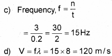 Kerala Syllabus 9th Standard Physics Solutions Chapter 7 Wave Motion 7
