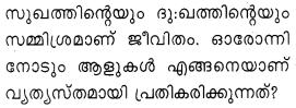Kerala Syllabus 8th Standard English Solutions Unit 5 Chapter 4 Solitude 2