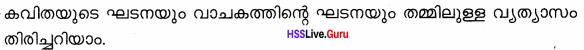 Kerala Syllabus 9th Standard Hindi Solutions Unit 4 Chapter 1 अकाल में सारस 9a