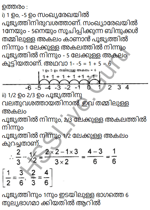 Kerala Syllabus 9th Standard Maths Solutions Chapter 10 Real Numbers in Malayalam 3