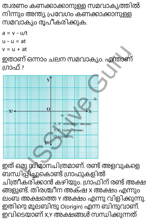 Kerala Syllabus 9th Standard Physics Solutions Chapter 2 Equations of Motion in Fluids in Malayalam 2