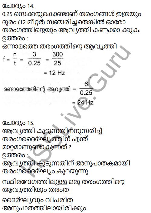 Kerala Syllabus 9th Standard Physics Solutions Chapter 7 Wave Motion in Malayalam 13