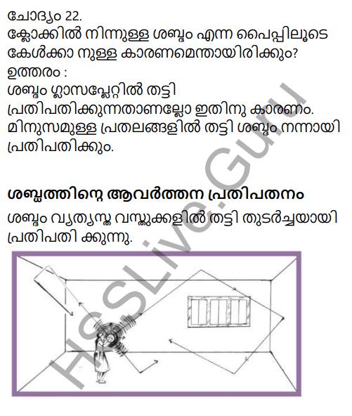 Kerala Syllabus 9th Standard Physics Solutions Chapter 7 Wave Motion in Malayalam 20