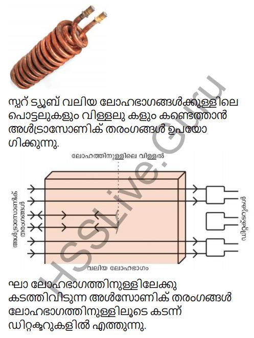 Kerala Syllabus 9th Standard Physics Solutions Chapter 7 Wave Motion in Malayalam 29
