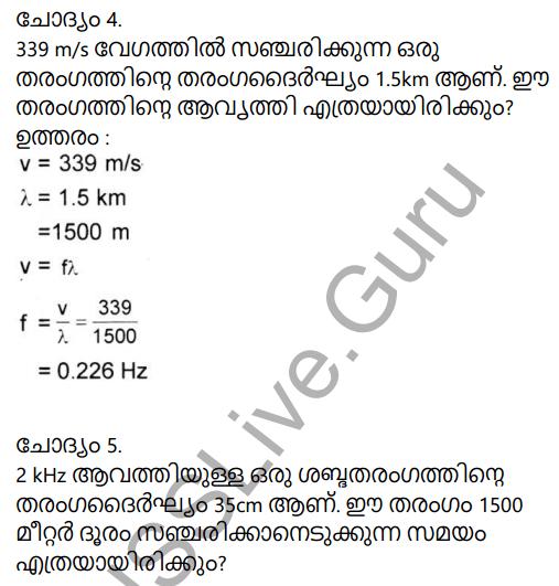Kerala Syllabus 9th Standard Physics Solutions Chapter 7 Wave Motion in Malayalam 43