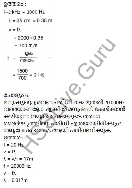 Kerala Syllabus 9th Standard Physics Solutions Chapter 7 Wave Motion in Malayalam 44