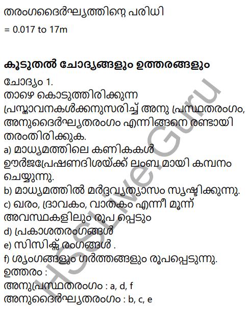 Kerala Syllabus 9th Standard Physics Solutions Chapter 7 Wave Motion in Malayalam 45