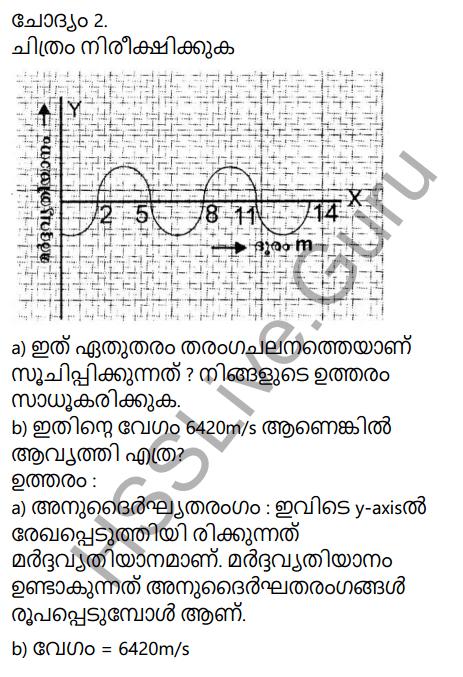 Kerala Syllabus 9th Standard Physics Solutions Chapter 7 Wave Motion in Malayalam 46