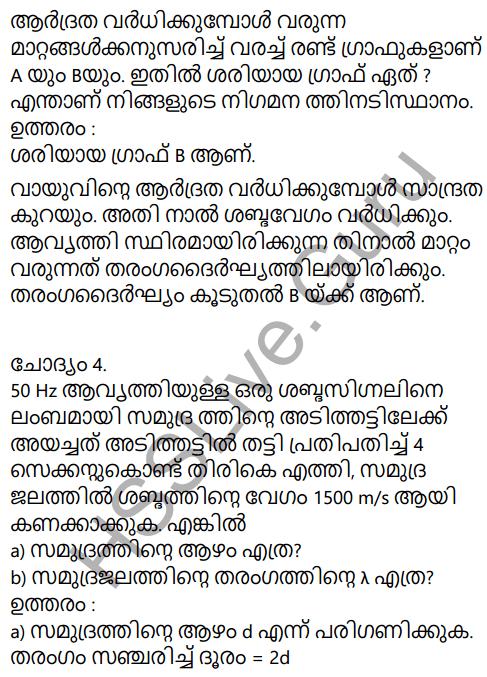 Kerala Syllabus 9th Standard Physics Solutions Chapter 7 Wave Motion in Malayalam 48