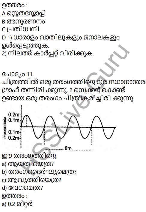 Kerala Syllabus 9th Standard Physics Solutions Chapter 7 Wave Motion in Malayalam 54
