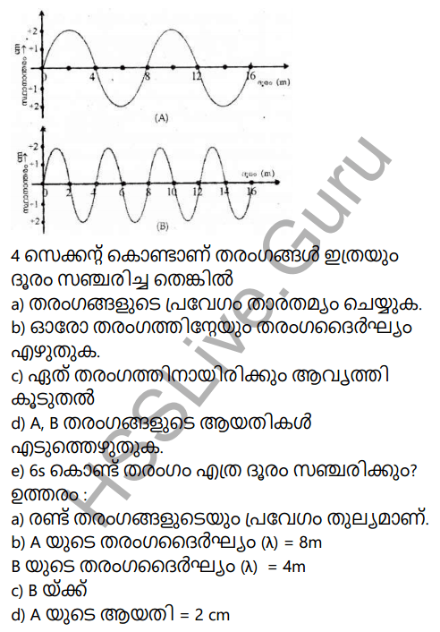 Kerala Syllabus 9th Standard Physics Solutions Chapter 7 Wave Motion in Malayalam 70