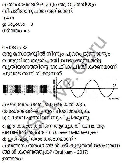 Kerala Syllabus 9th Standard Physics Solutions Chapter 7 Wave Motion in Malayalam 73
