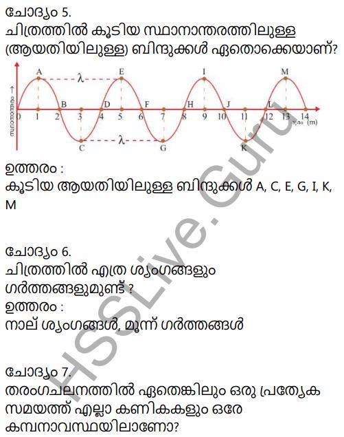 Kerala Syllabus 9th Standard Physics Solutions Chapter 7 Wave Motion in Malayalam 9
