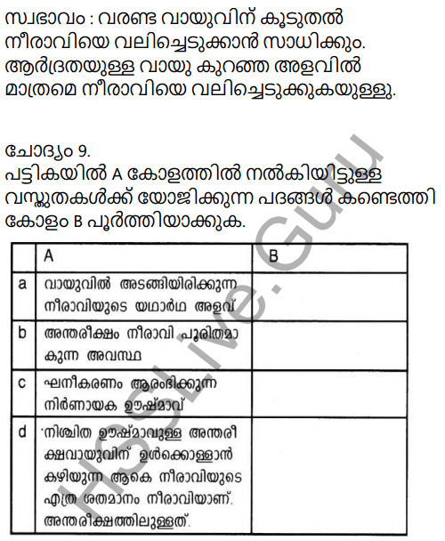 Kerala Syllabus 9th Standard Social Science Solutions Chapter 1 Sun The Ultimate Source in Malayalam 13