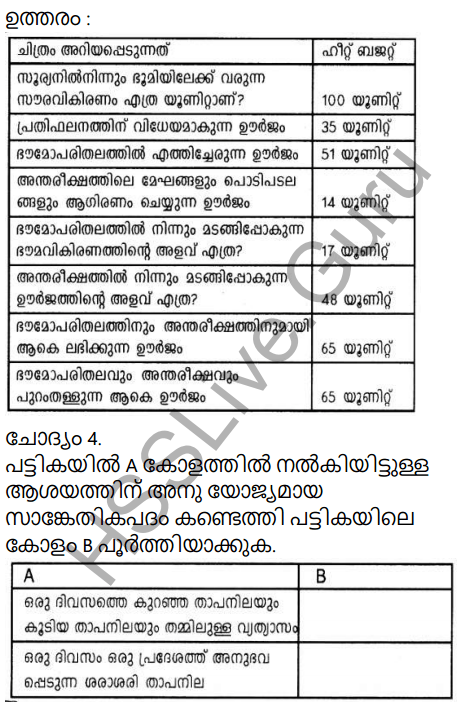 Kerala Syllabus 9th Standard Social Science Solutions Chapter 1 Sun The Ultimate Source in Malayalam 7