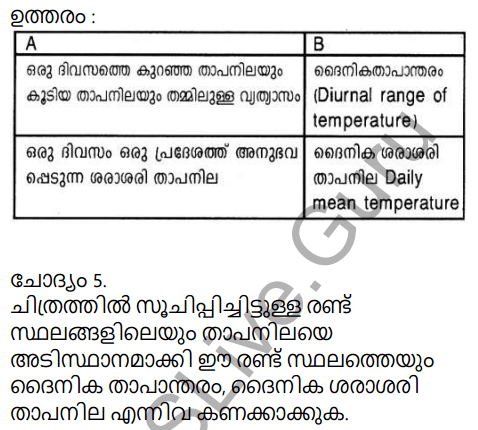 Kerala Syllabus 9th Standard Social Science Solutions Chapter 1 Sun The Ultimate Source in Malayalam 8
