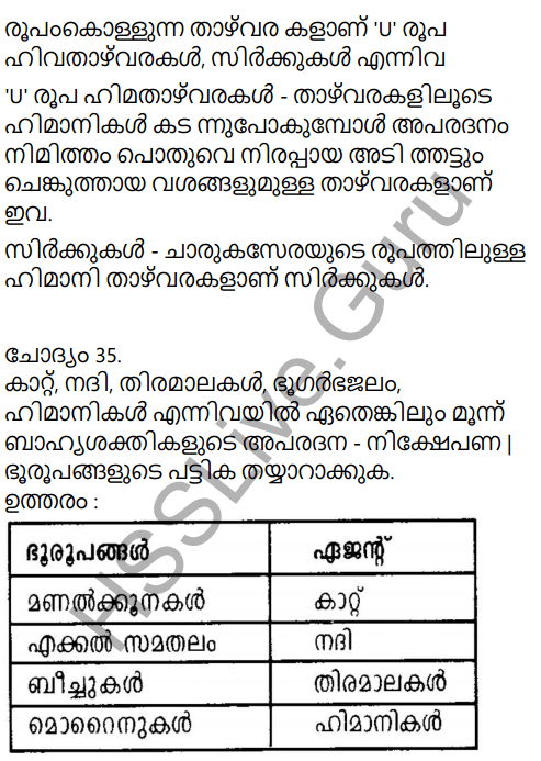 Kerala Syllabus 9th Standard Social Science Solutions Chapter 4 By the Hands of the Nature in Malayalam 26
