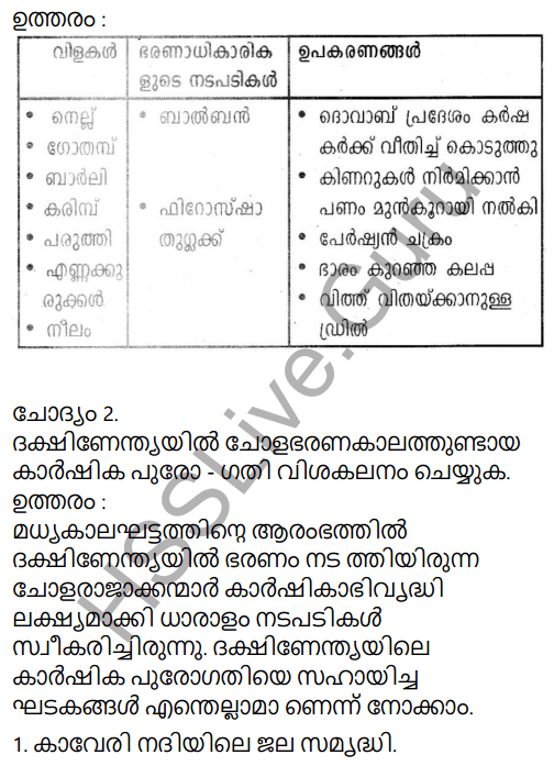 Kerala Syllabus 9th Standard Social Science Solutions Chapter 5 Society and Economy in Medieval India in Malayalam 3