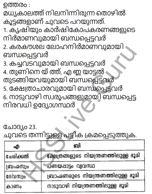 Kerala Syllabus 9th Standard Social Science Solutions Chapter 7 Kerala From Eighth to Eighteenth Century in Malayalam 19