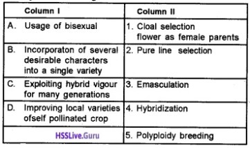 Plus Two Botany Strategies for Enhancement in Food Production Multiple Choice Mark Questions and Answers 7