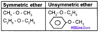 Plus Two Chemistry Chapter Wise Questions and Answers Chapter 11 Alcohols, Phenols and Ethers two mark q4 img 1