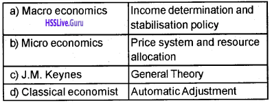 Plus Two Economics Chapter Wise Questions and Answers Chapter 1 Introduction Macroeconomics img7
