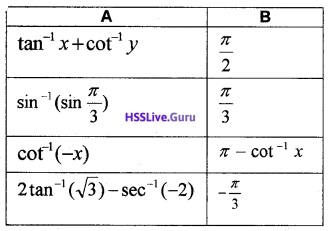 Plus Two Maths Inverse Trigonometric Functions 3 Mark Questions and Answers 9