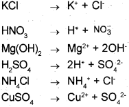 Kerala Syllabus 9th Standard Chemistry Solutions Chapter 5 Acids, Bases, Salts 16