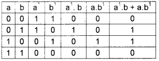 Plus One Computer Science Chapter Wise Questions and Answers Chapter 2 Data Representation and Boolean Algebra 91