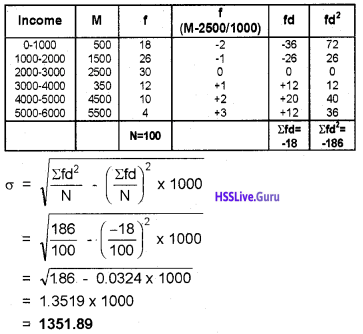 Plus One Economics Chapter Wise Questions and Answers Chapter 6 Measures of Dispersion img8