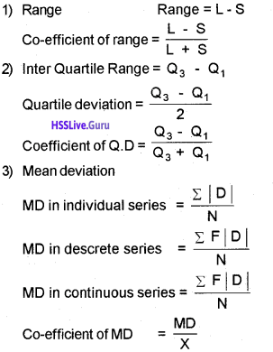 Plus One Economics Chapter Wise Questions and Answers Chapter 6 Measures of Dispersion img9