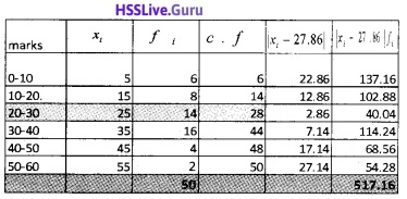 Plus One Maths Statistics Three Mark Questions and Answers 24