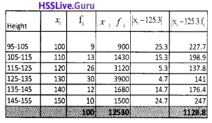 Plus One Maths Statistics Three Mark Questions and Answers 47
