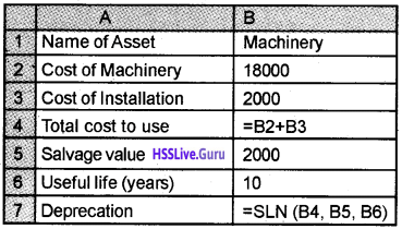 Plus Two Accountancy Chapter Wise Questions and Answers Chapter 3 Use of Spread Sheet in Business Application - 21