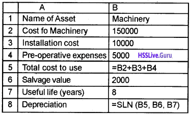 Plus Two Accountancy Chapter Wise Questions and Answers Chapter 3 Use of Spread Sheet in Business Application - 22