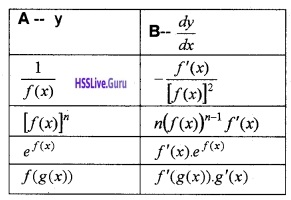Plus Two Maths Continuity and Differentiability 4 Mark Questions and Answers 103