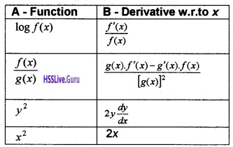 Plus Two Maths Continuity and Differentiability 4 Mark Questions and Answers 85