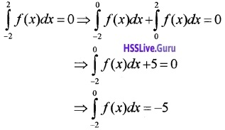 Plus Two Maths Integrals 3 Mark Questions and Answers 81