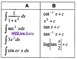 Plus Two Maths Integrals 3 Mark Questions and Answers 85