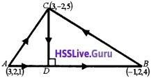 Plus Two Maths Vector Algebra 3 Mark Questions and Answers 48
