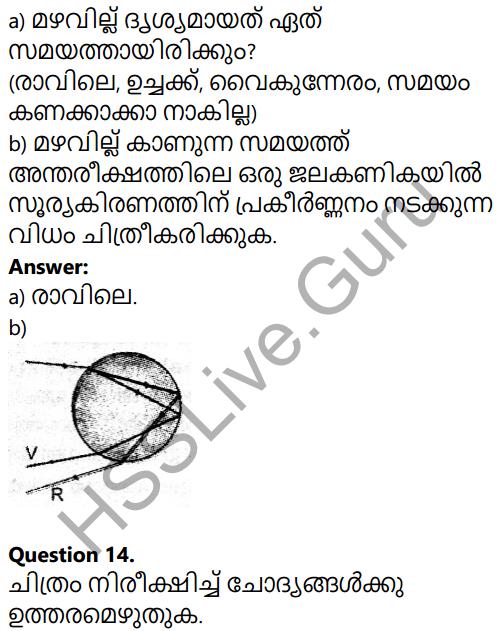 Kerala SSLC Physics Model Question Paper 5 Malayalam Medium 8