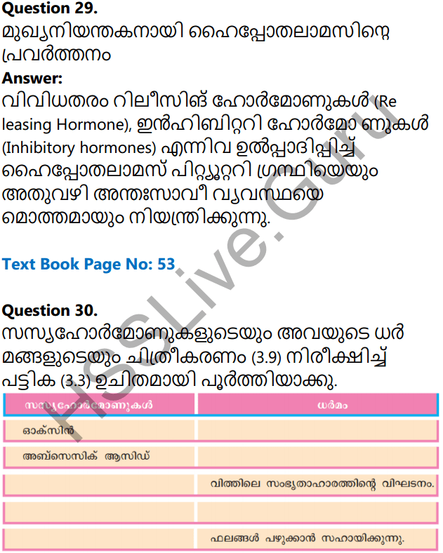 Kerala Syllabus 10th Standard Biology Solutions Chapter 3 Chemical Messages for Homeostasis in Malayalam 16